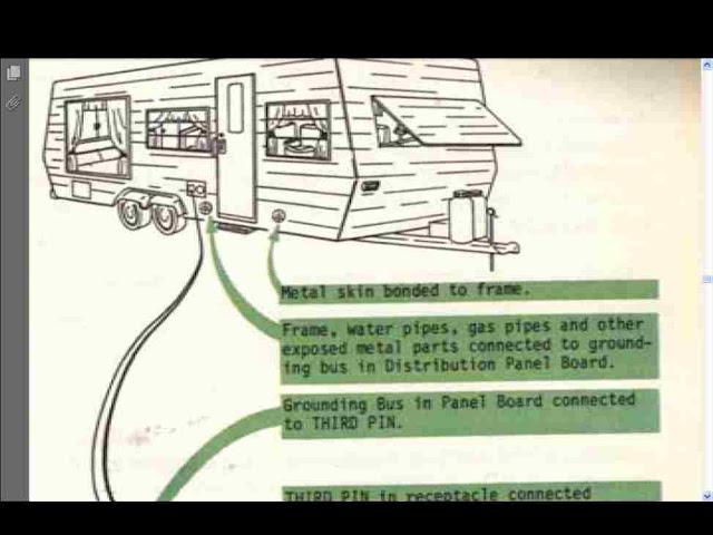 sunline camper wiring diagram sunline rv trailer camper operation manuals 430pgs w/ frig stove & ac service | ebay