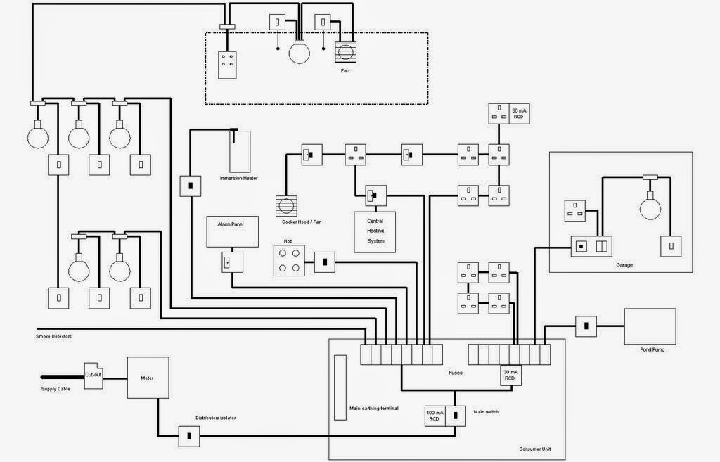 building electrical diagram