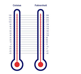 Median don steward mathematics teaching temperature - Fahrenheit to celsius conversion table ...