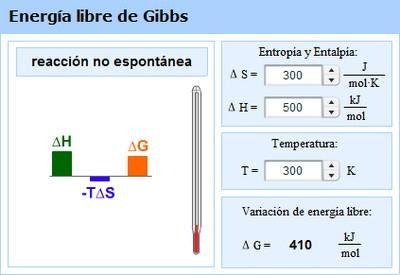 energ�a libre de Gibbs