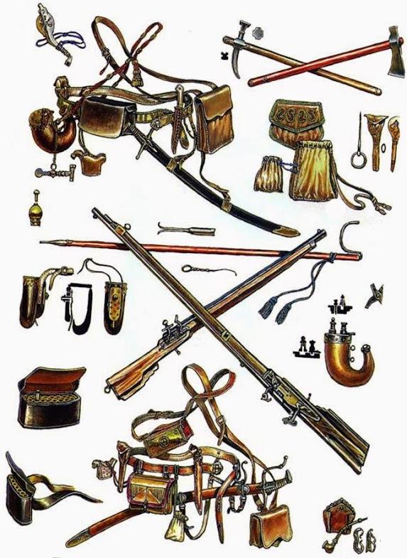 Вооружение донских казаков в 17 веке