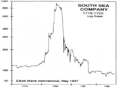 the-south-sea-bubble.jpg