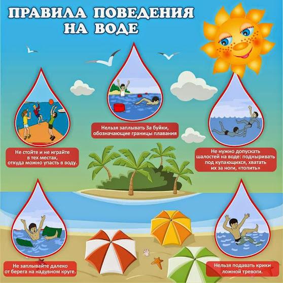 правила поведения ребенка у воды