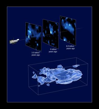 350px-Mappa_3D_materia_oscura_2