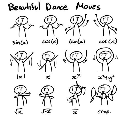 Maths Dance Moves