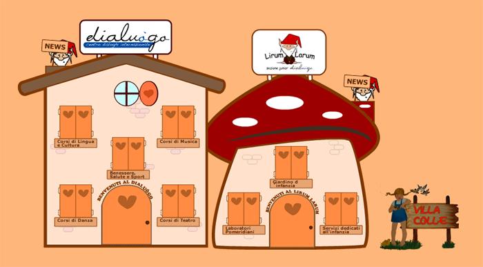 Sizilien - Startseite des Kulturzentrums 'dialuogo' und Kindergartens 'Lirum Larum' und 'Villa Colle'.