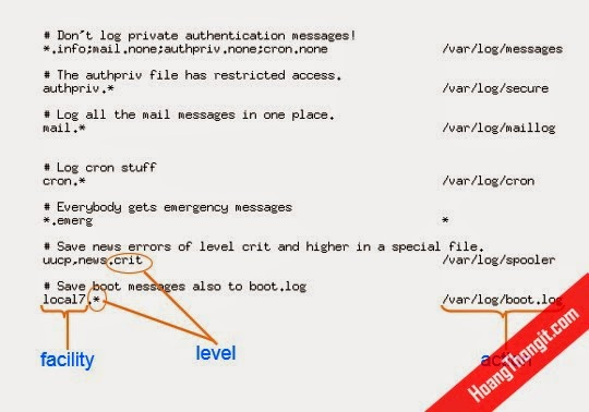 Hệ thống dịch vụ lõi linux