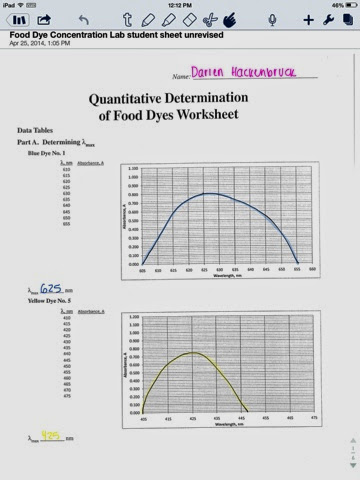 lab report food dyes Paper chromatography of inks and dyes food dyes, acid base indicators evidence sheet attached can be used in the final crime scene lab or for the first.