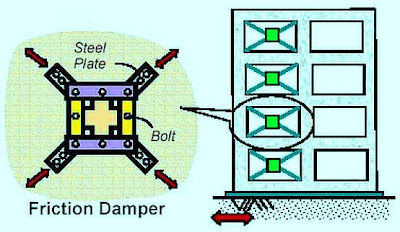 friction damper