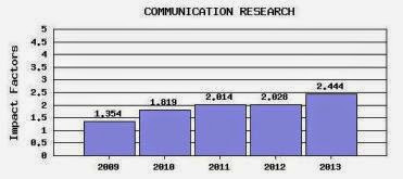 communication research al JCR