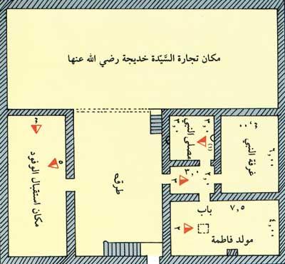 صور نادرة لبيت النبي محمد عليه الصلاة والسلام NGDF