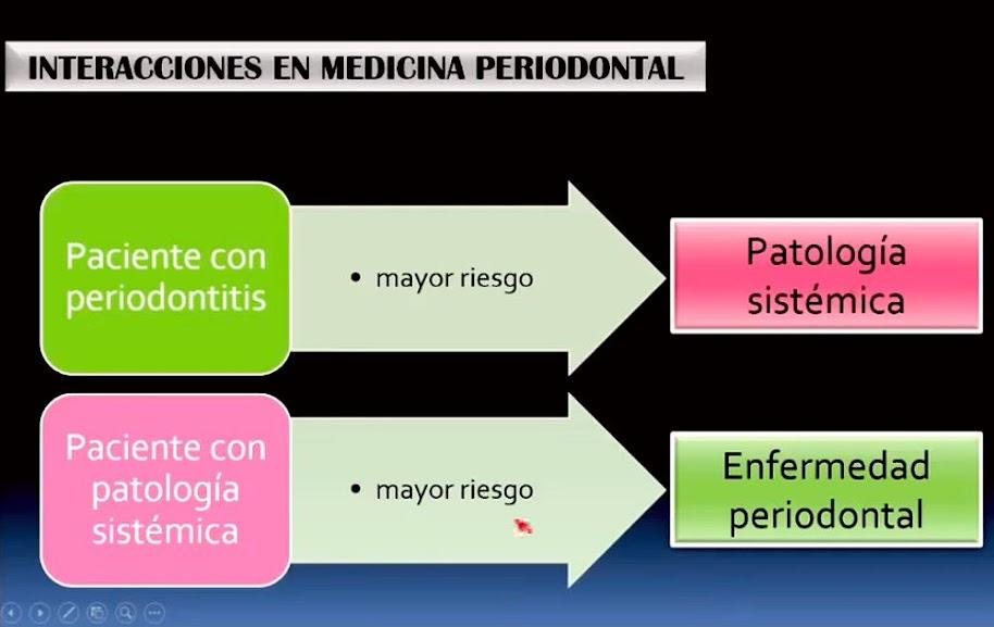 periodoncia-y-cardiologia