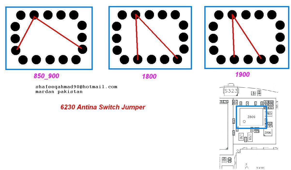 gsm resolution world nokia 6230 antenna switch jumpers nokia 6230