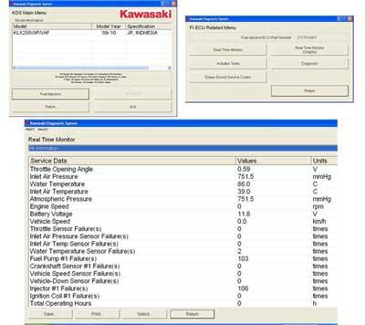 KDS – Kawasaki Diagnostic System