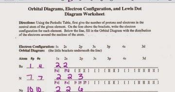 Kasie thompson orbital diagrams electron configuration and lewis kasie thompson orbital diagrams electron configuration and lewis dot diagram worksheet ccuart Image collections