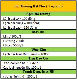 Kiếm Thế Vina - Ưu đãi tuyệt đối cho tân thủ Phithuong