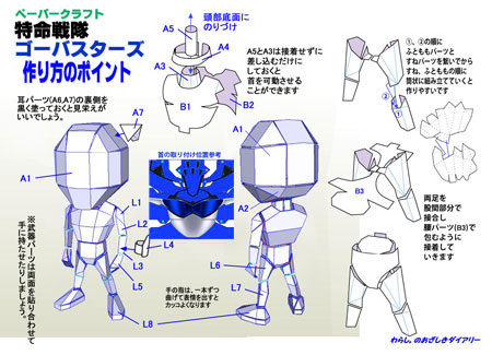 Tokumei Sentai Go Busters Blue Buster Papercraft