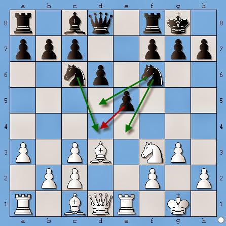 học cờ vua | khu trung tâm