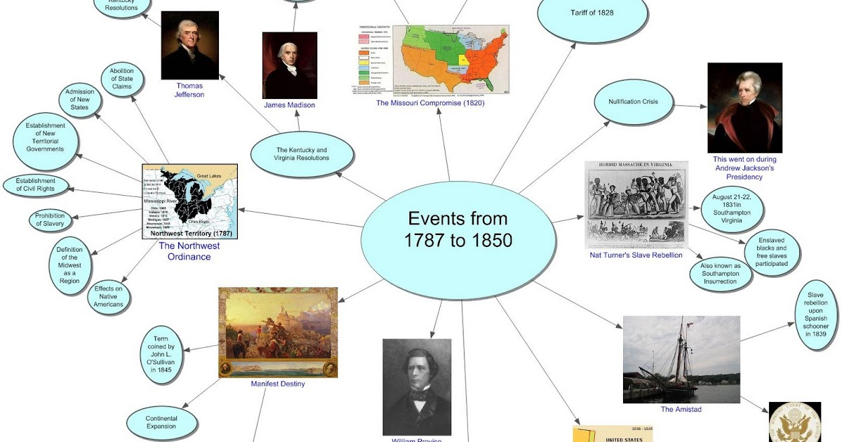 an analysis of the topic of the technical definition of manifest destiny The definition of native american :  includes a technical discussion of the physiology of  the writer presents an in-depth discussion of manifest destiny as.