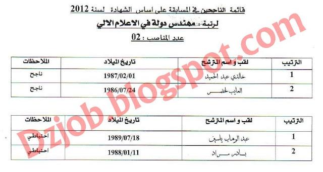 القائمة الاسمية للناجحين في مسابقة توظيف اداريين بجامعة الجلفة 2012 11.jpg