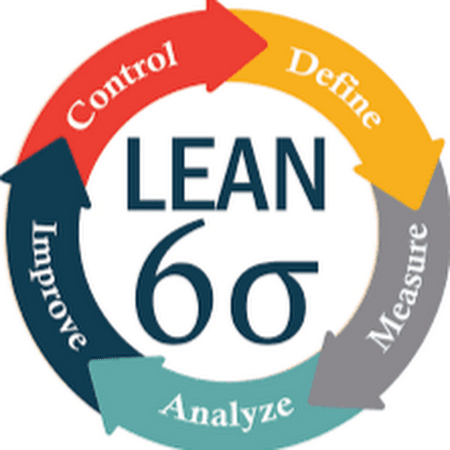 Lean Six