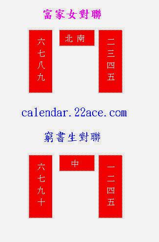 對聯爆笑版 http://calendar.22ace.com/2015/01/chinese-couplet.html