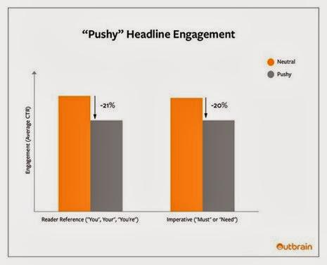 2 Recomendaciones para evitar alejar a la audiencia con los anuncios publicitarios