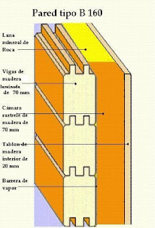 perfil pared casas madera