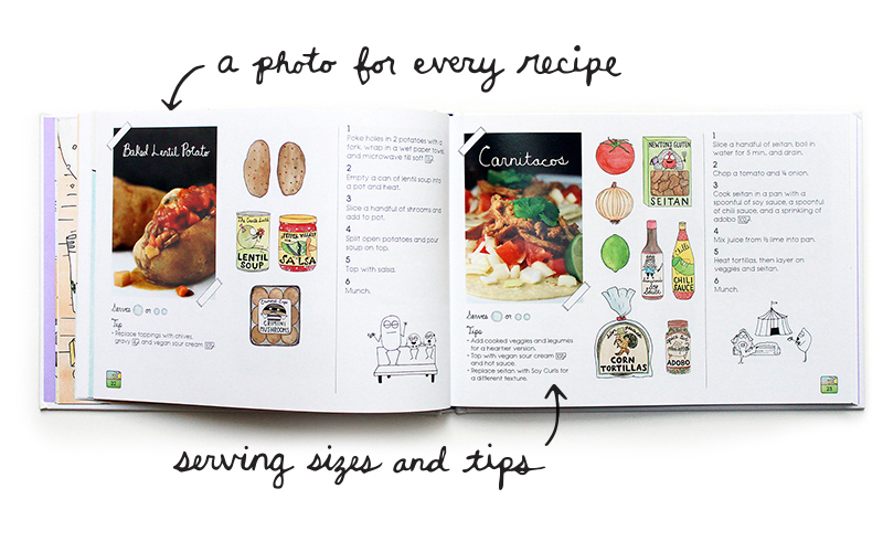 A photo for every recipe