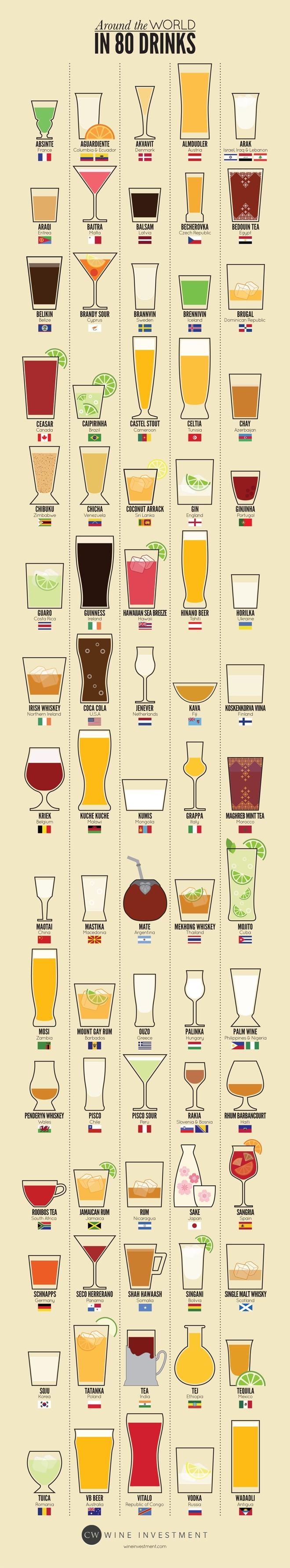 bebidas alrededor del mundo paises