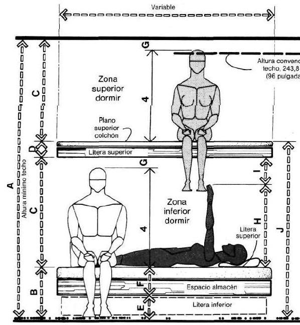 muebles domoticos medidas para disear camas y camarotes