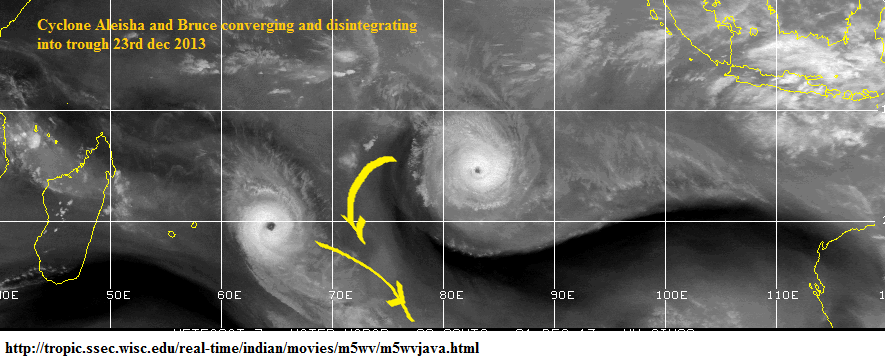 cyclone aleisha and Bruce converging in indian ocean