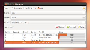 CPUCompare Intel Amd Via Software Ubuntu Linux