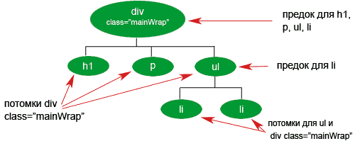 vf-html-document-tree.png