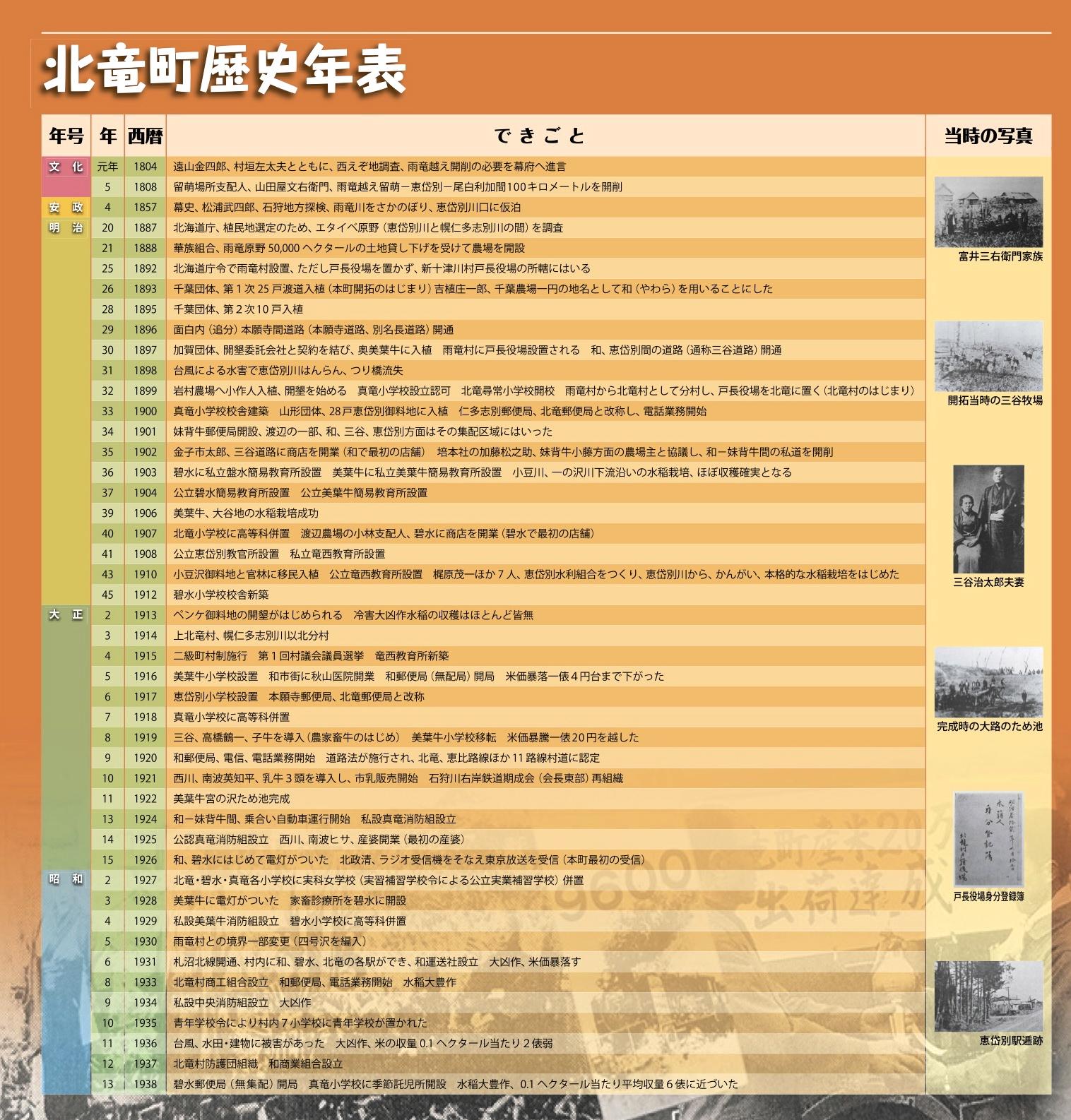 北竜町歴史年表1
