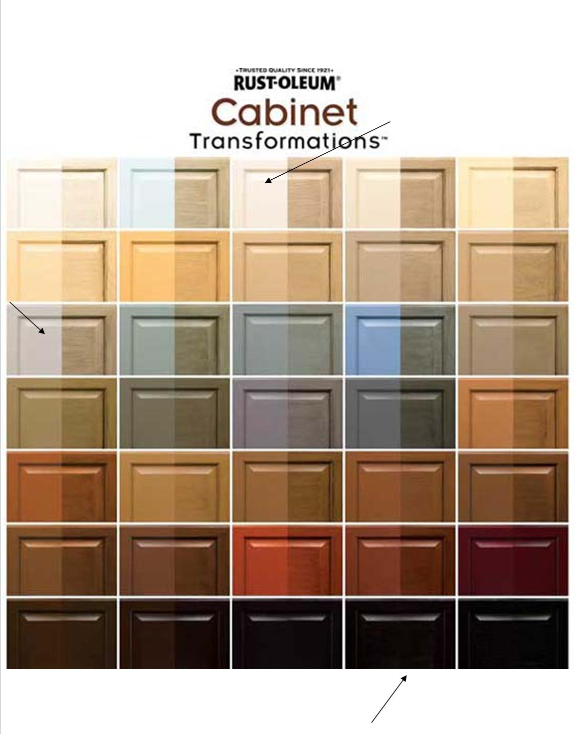 RustOleum CabiTransformation Colors