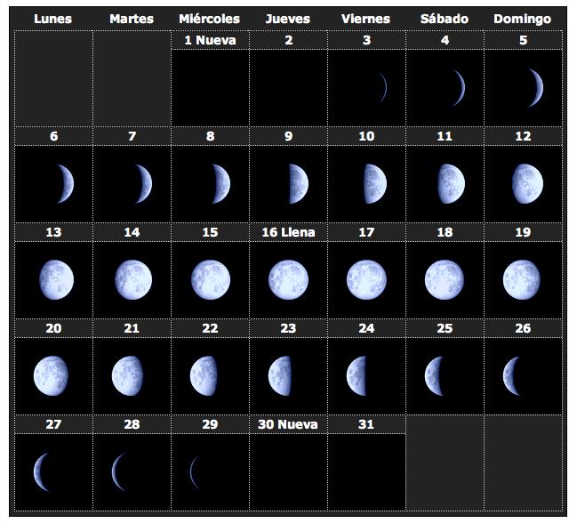 Calendario lunar 2014 distancia focal for Fases lunares del 2016
