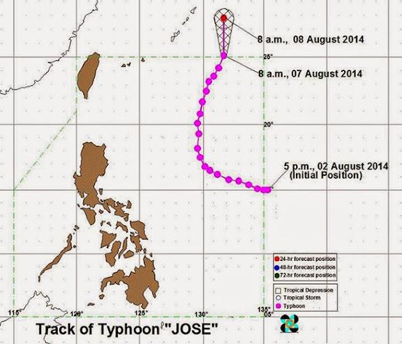 Typhoon Jose