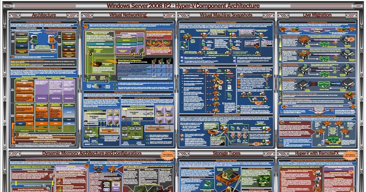 microsoft lync 2010 user guide pdf