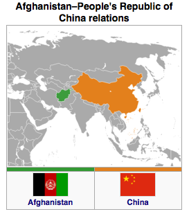 Afghanistan - China Relations