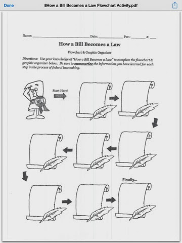 how a bill becomes a law schoolhouse rock worksheet - How A Bill Becomes A Law Worksheet