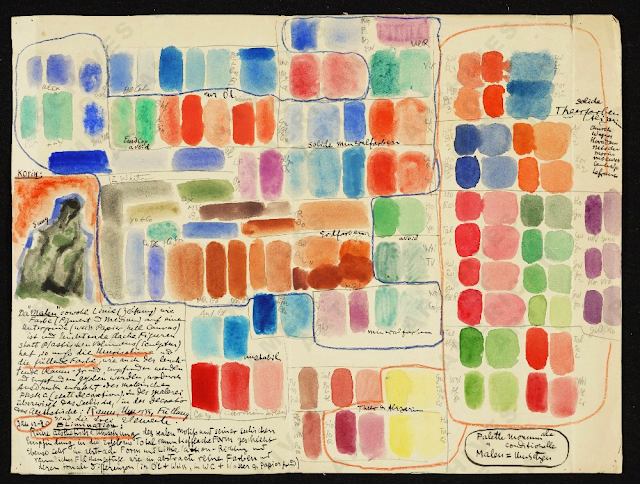 Notes on painting from Oscar Bluemner's Theory Diary, 1920 Jan. 12