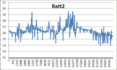 201206111744Batt2.PNG