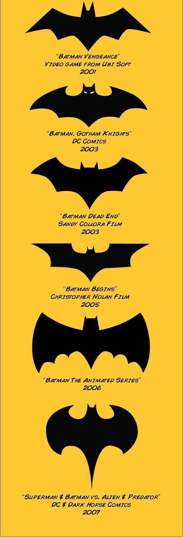 Cool Batman Logo Dark Knight | Car Interior Design