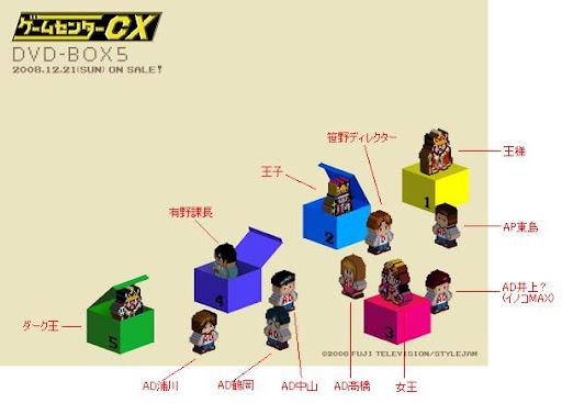 GAMECENTER_CX