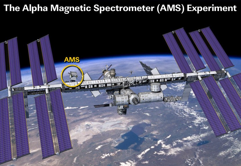 AMS installed on the ISS. Photo from bowshooter blog.