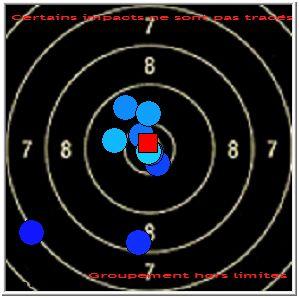 Cibles7 - Soft de sauvegarde et suivi de vos tirs Genou