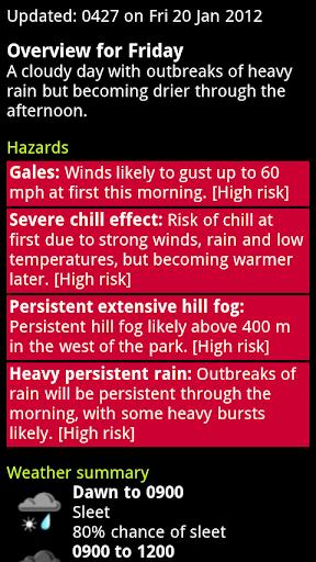 Met Office Mountain Forecast