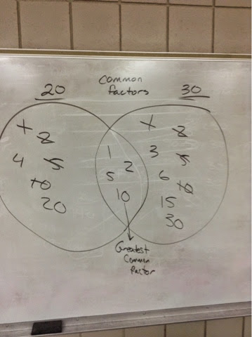 Mr germans math class lcm and gcf listing and venn diagram lcm and gcf listing and venn diagram ccuart Choice Image