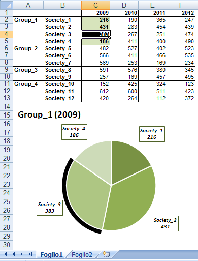 Huge challenge 2 dynamic pie chart from groupped data based on dynamic excel chart with dynamic title based on cell selection excel ticker ccuart Images